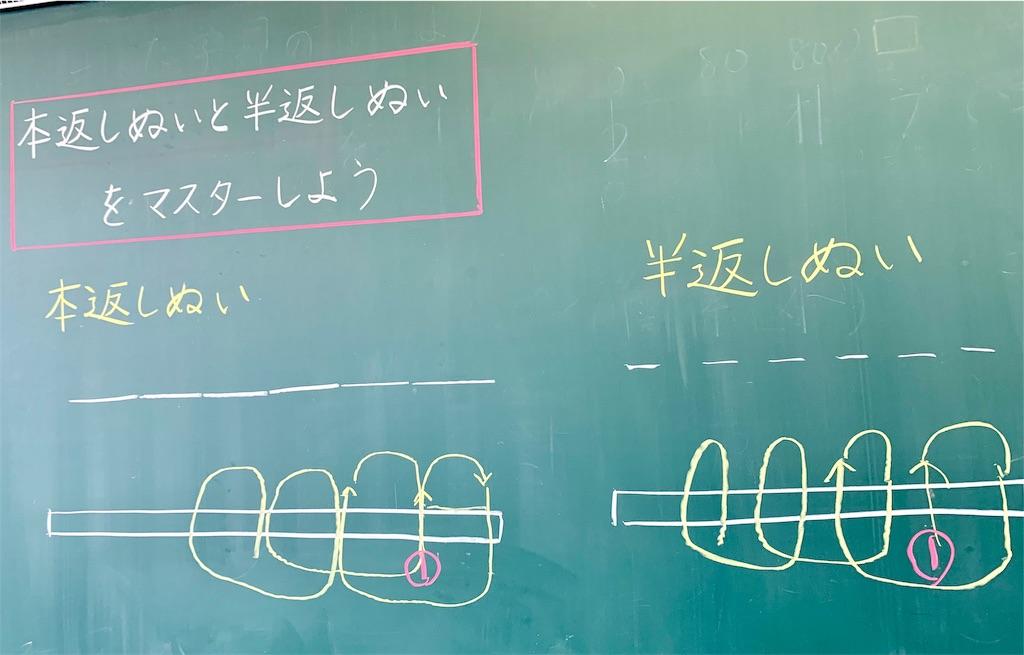 f:id:fukugawa-es:20200616095737j:image