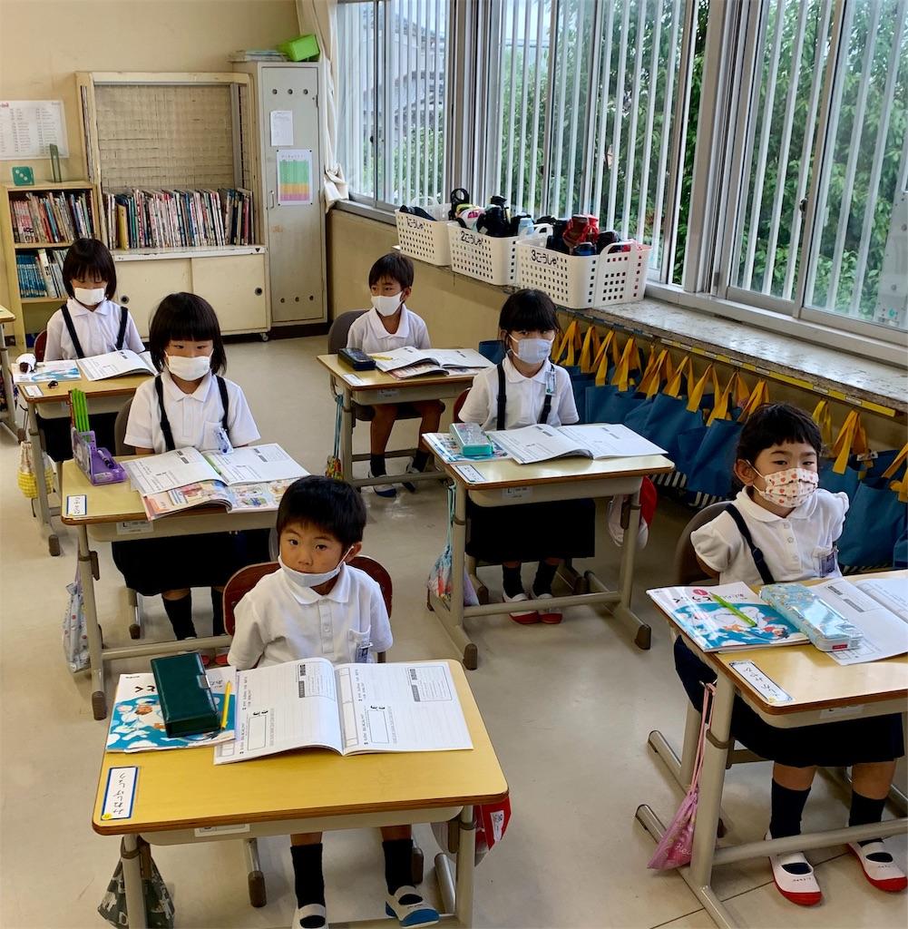f:id:fukugawa-es:20200618135631j:image