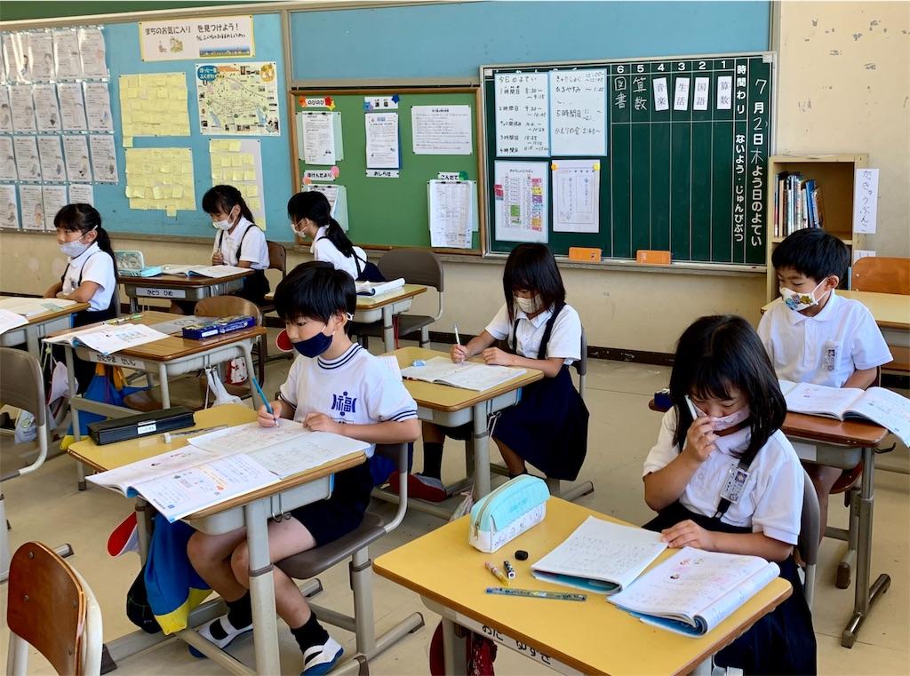 f:id:fukugawa-es:20200702092624j:image