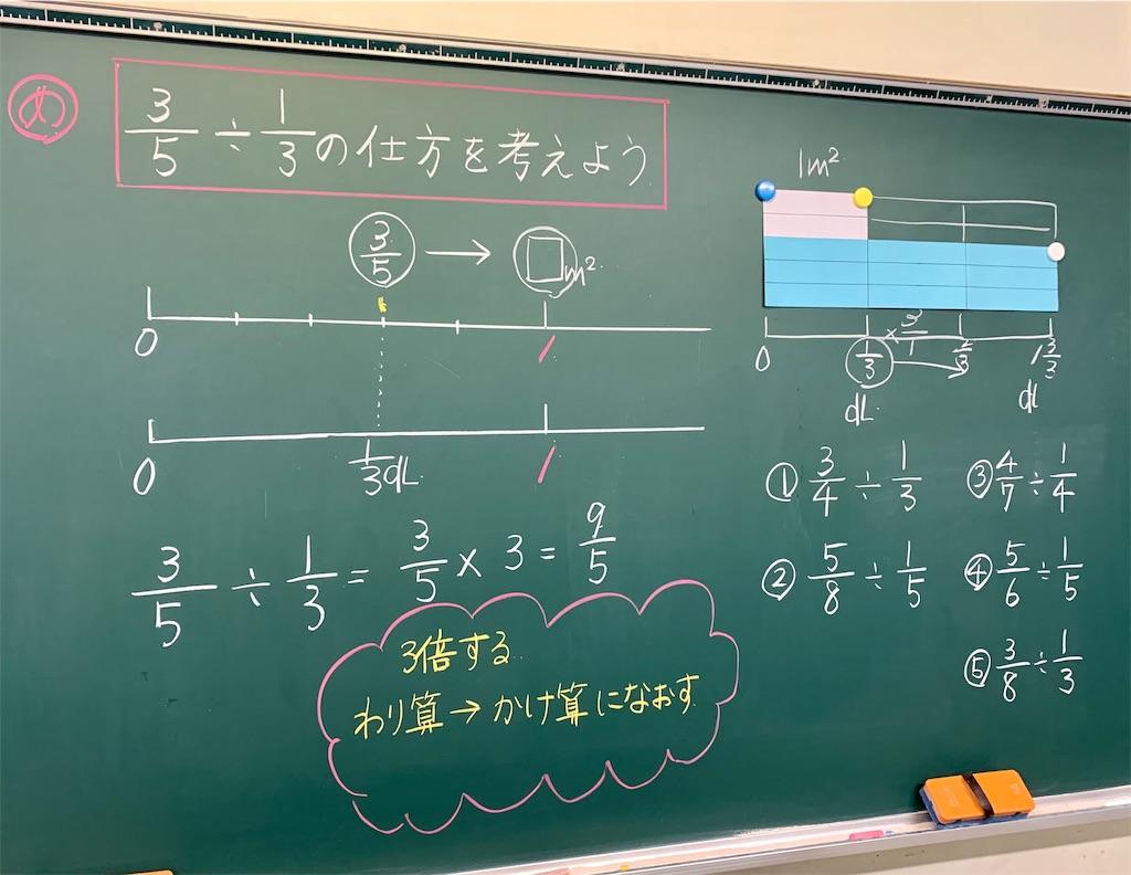 f:id:fukugawa-es:20200706105528j:image