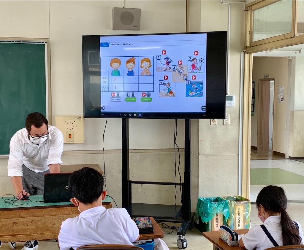 f:id:fukugawa-es:20200708150330j:image