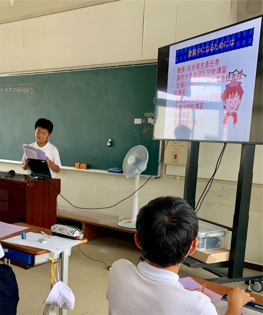 f:id:fukugawa-es:20200709161717j:image