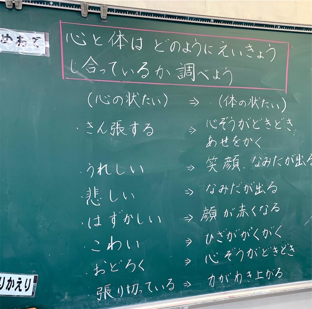 f:id:fukugawa-es:20200710114046j:image