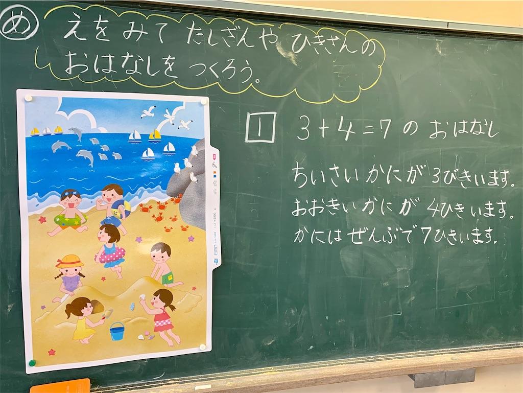 f:id:fukugawa-es:20200713111929j:image