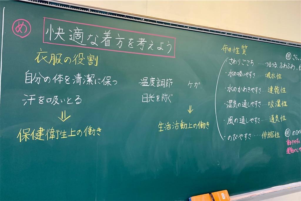 f:id:fukugawa-es:20200713135351j:image