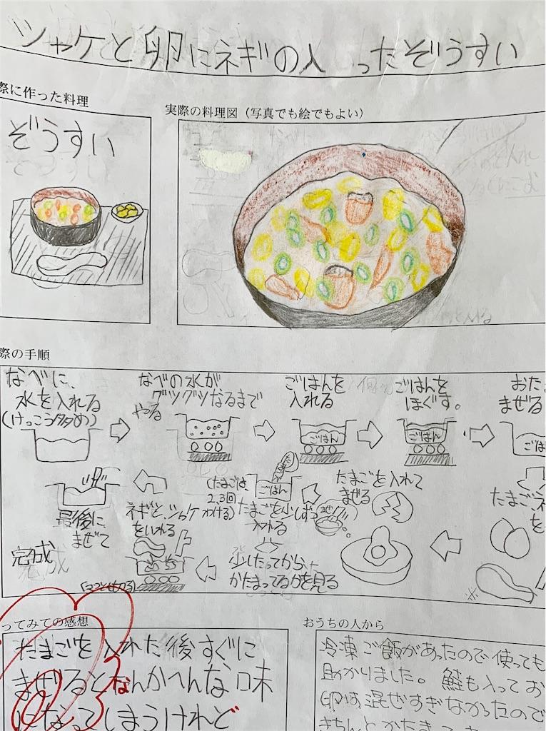 f:id:fukugawa-es:20200715172021j:image