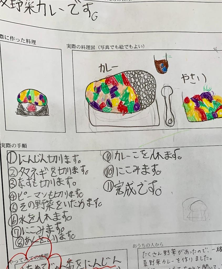 f:id:fukugawa-es:20200715172129j:image