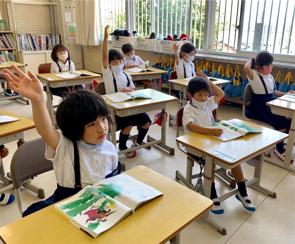 f:id:fukugawa-es:20200717142311j:image
