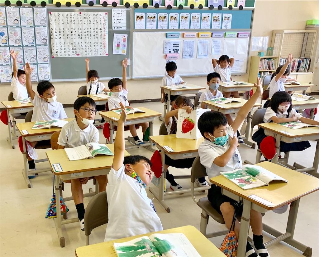 f:id:fukugawa-es:20200717142318j:image