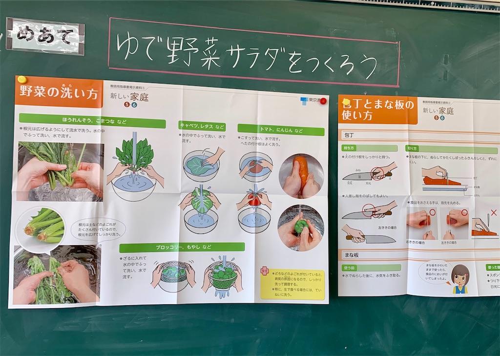 f:id:fukugawa-es:20200929095907j:image