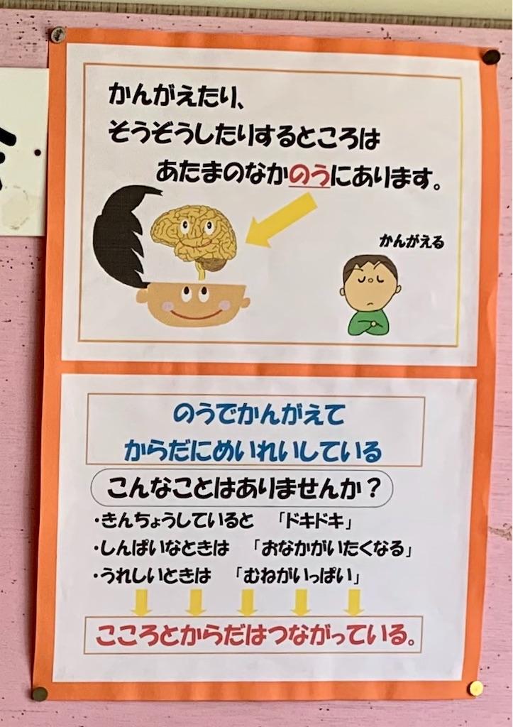 f:id:fukugawa-es:20200930153000j:image