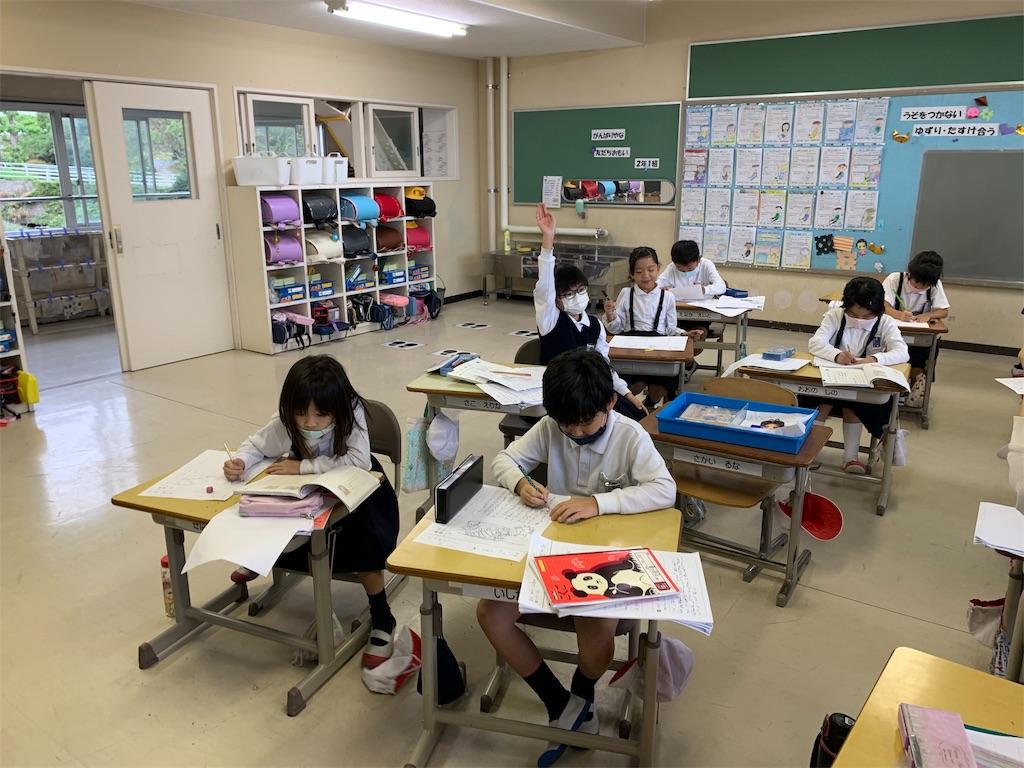 f:id:fukugawa-es:20201008104856j:image