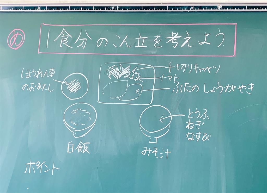 f:id:fukugawa-es:20201012151104j:image