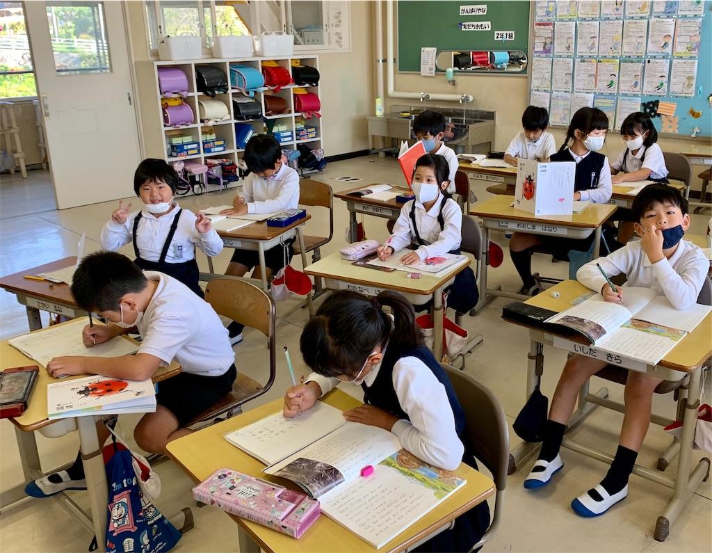f:id:fukugawa-es:20201020100811j:image