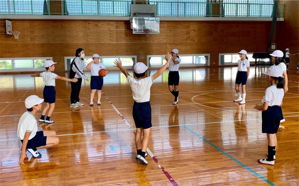 f:id:fukugawa-es:20201020123623j:image