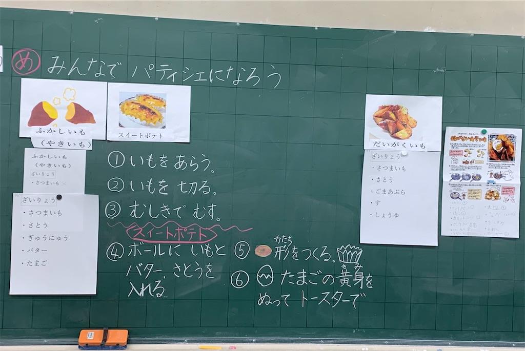 f:id:fukugawa-es:20201120102948j:image
