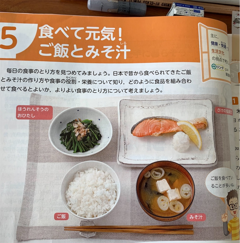 f:id:fukugawa-es:20201124101520j:image