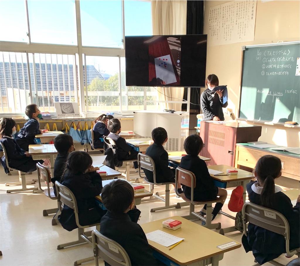 f:id:fukugawa-es:20210120110319j:image