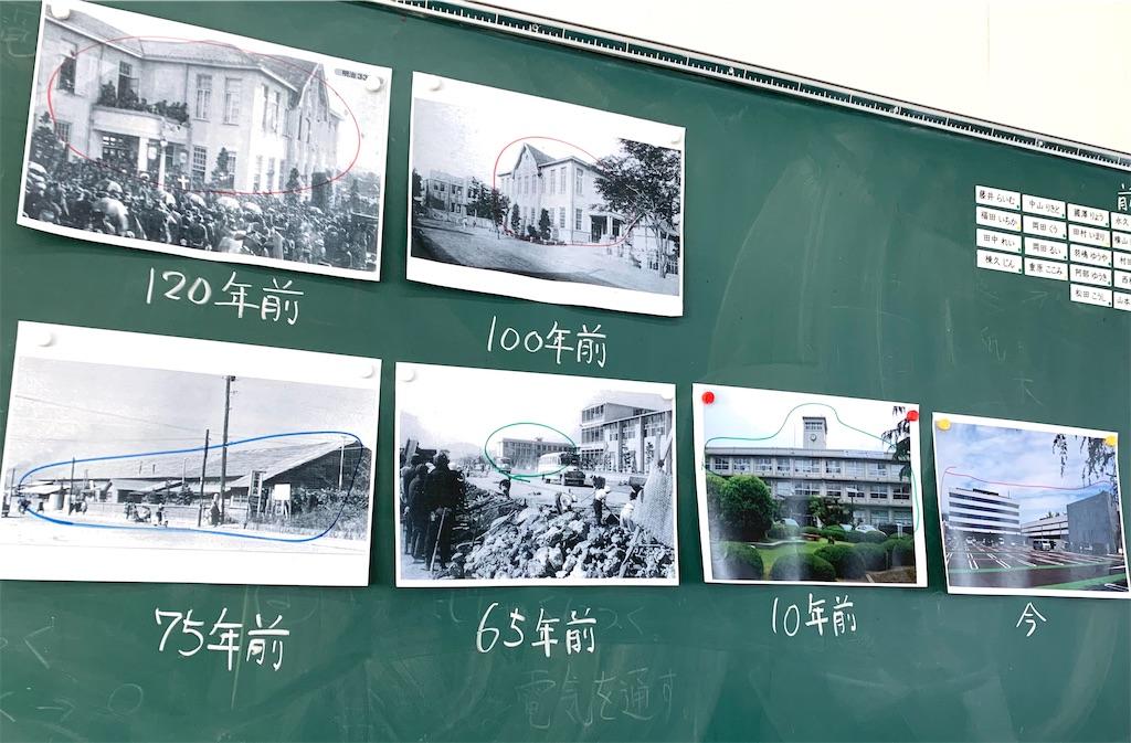 f:id:fukugawa-es:20210202125112j:image