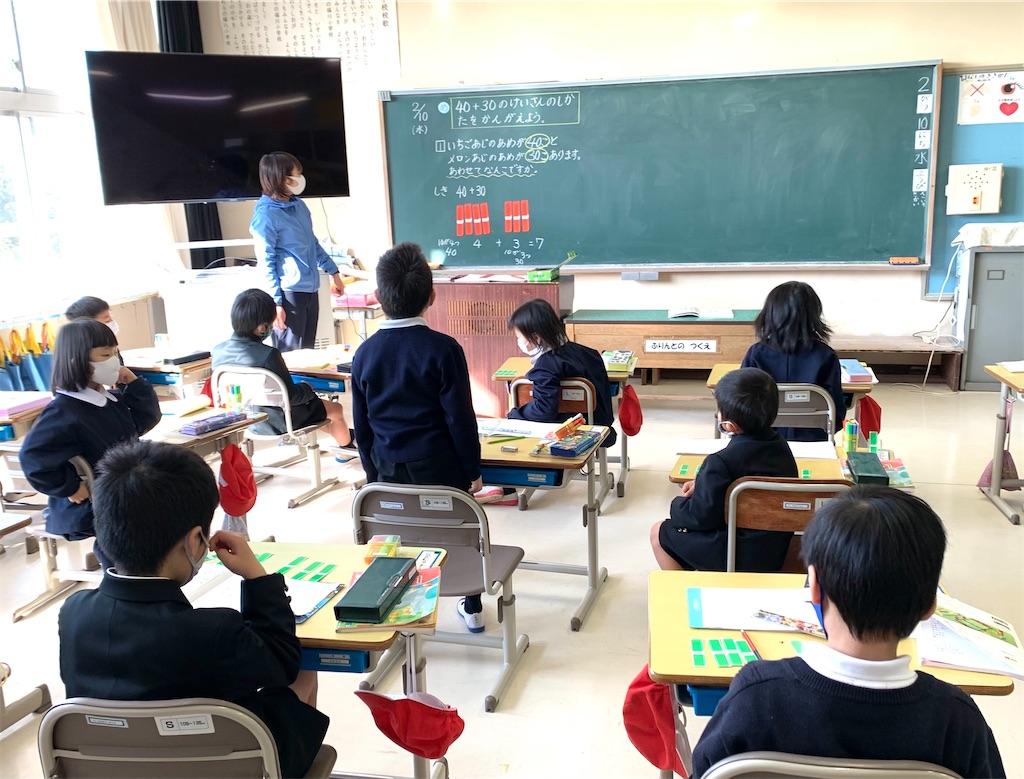 f:id:fukugawa-es:20210210141437j:image
