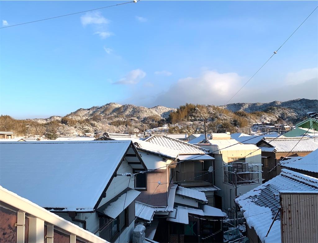 f:id:fukugawa-es:20210218153753j:image