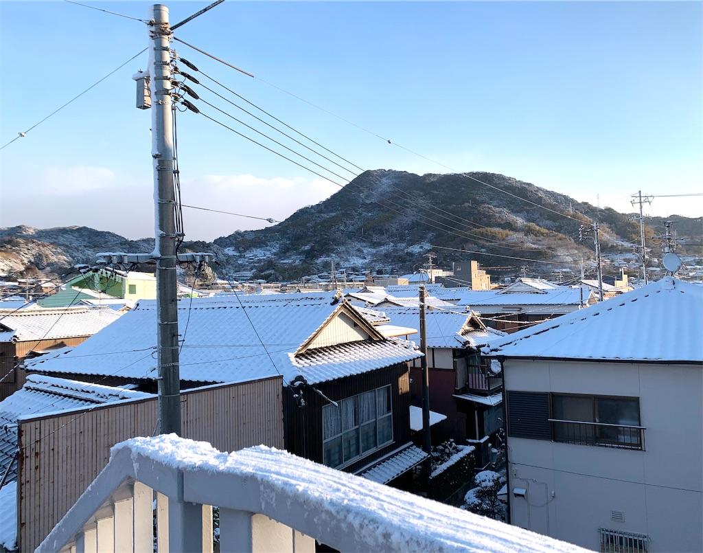 f:id:fukugawa-es:20210218153803j:image