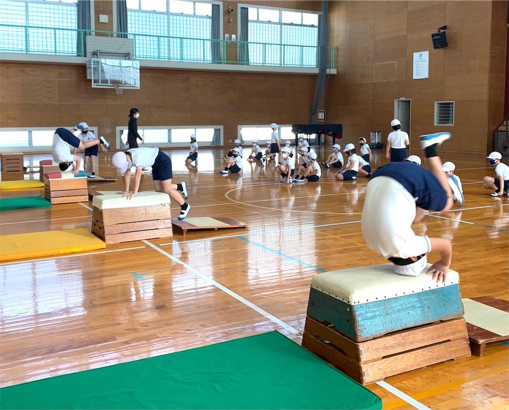 f:id:fukugawa-es:20210222151719j:image