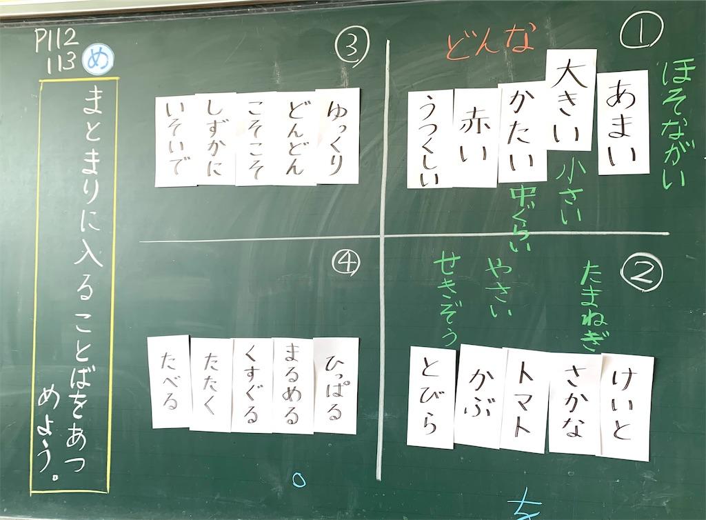 f:id:fukugawa-es:20210224165728j:image