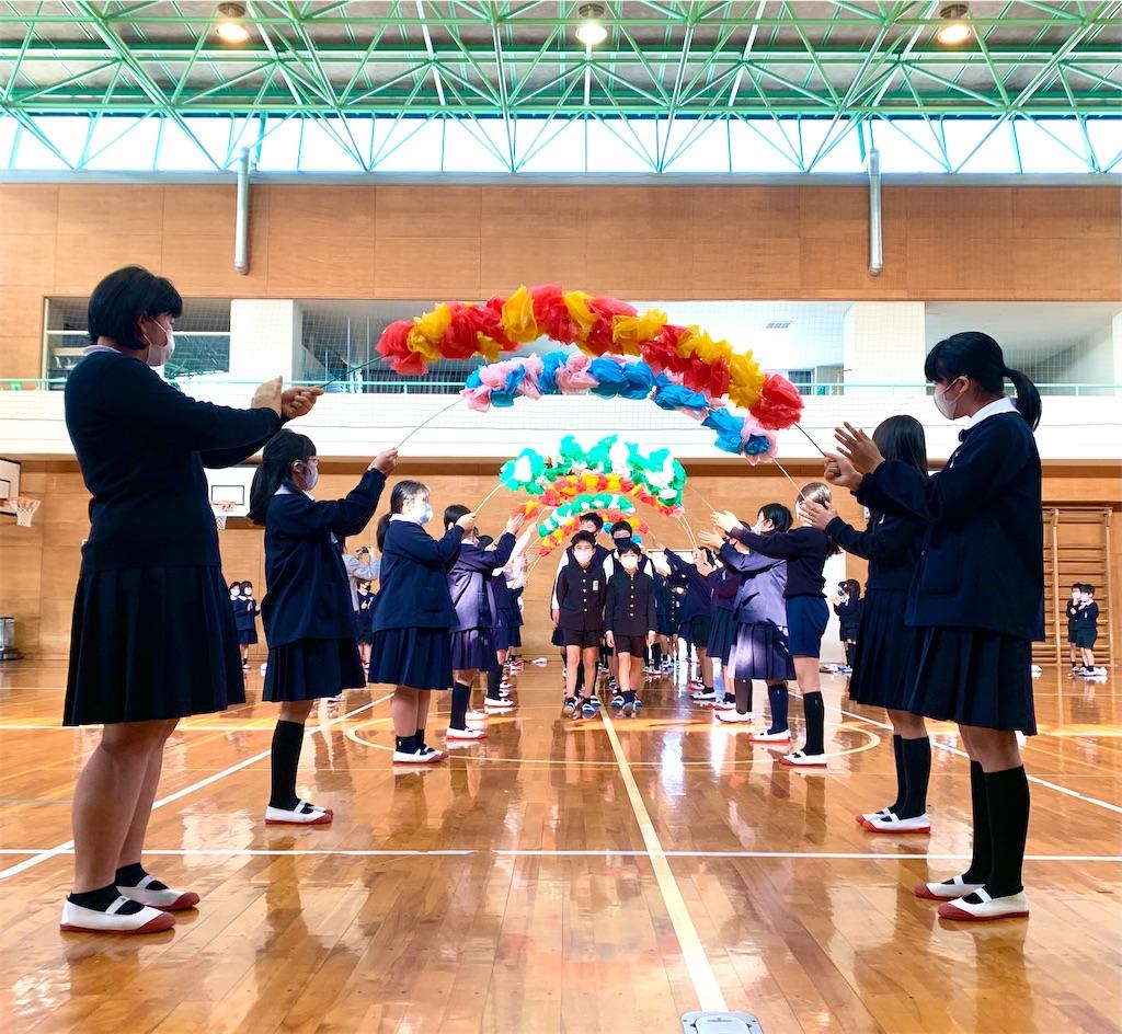 f:id:fukugawa-es:20210315144420j:image
