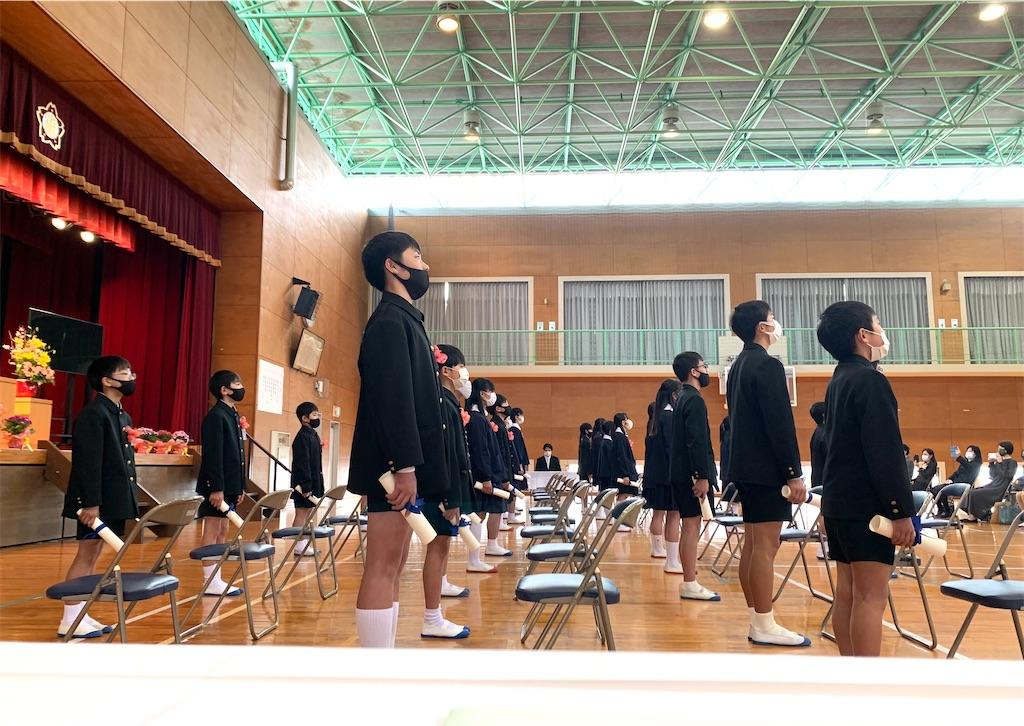 f:id:fukugawa-es:20210319135037j:image
