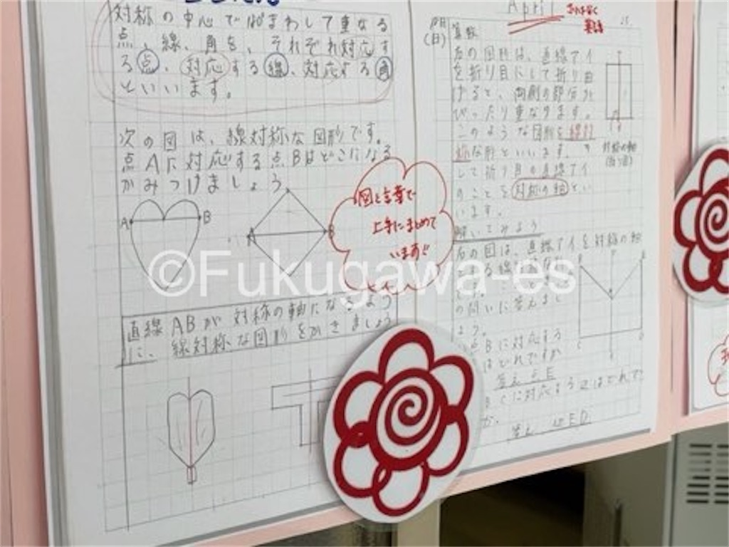f:id:fukugawa-es:20210511114828j:image