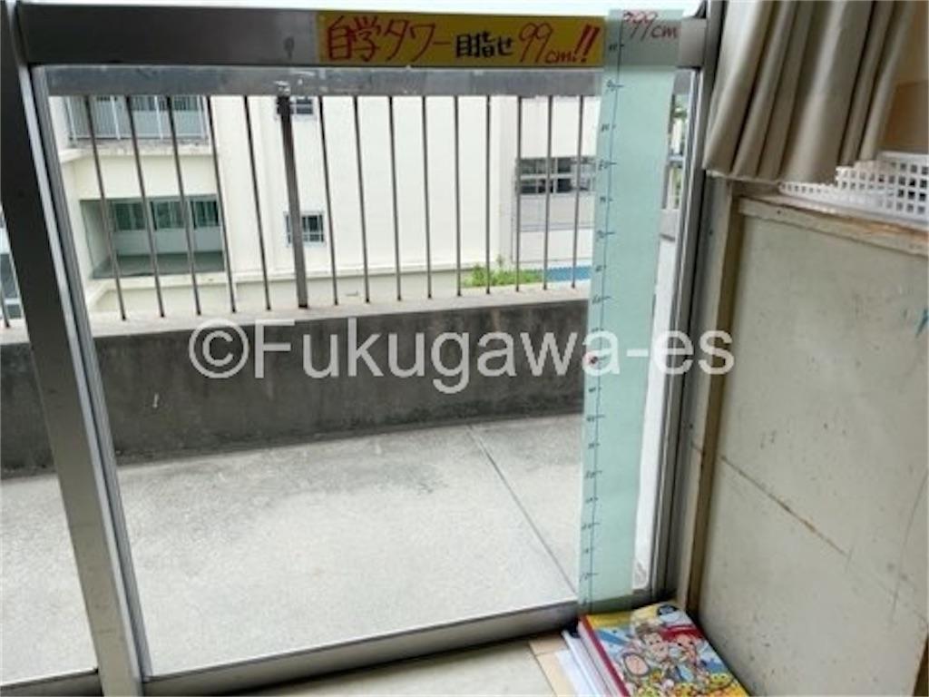 f:id:fukugawa-es:20210526123646j:image
