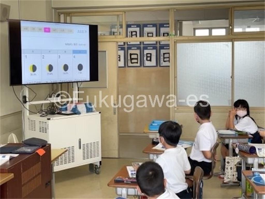 f:id:fukugawa-es:20210907114011j:image