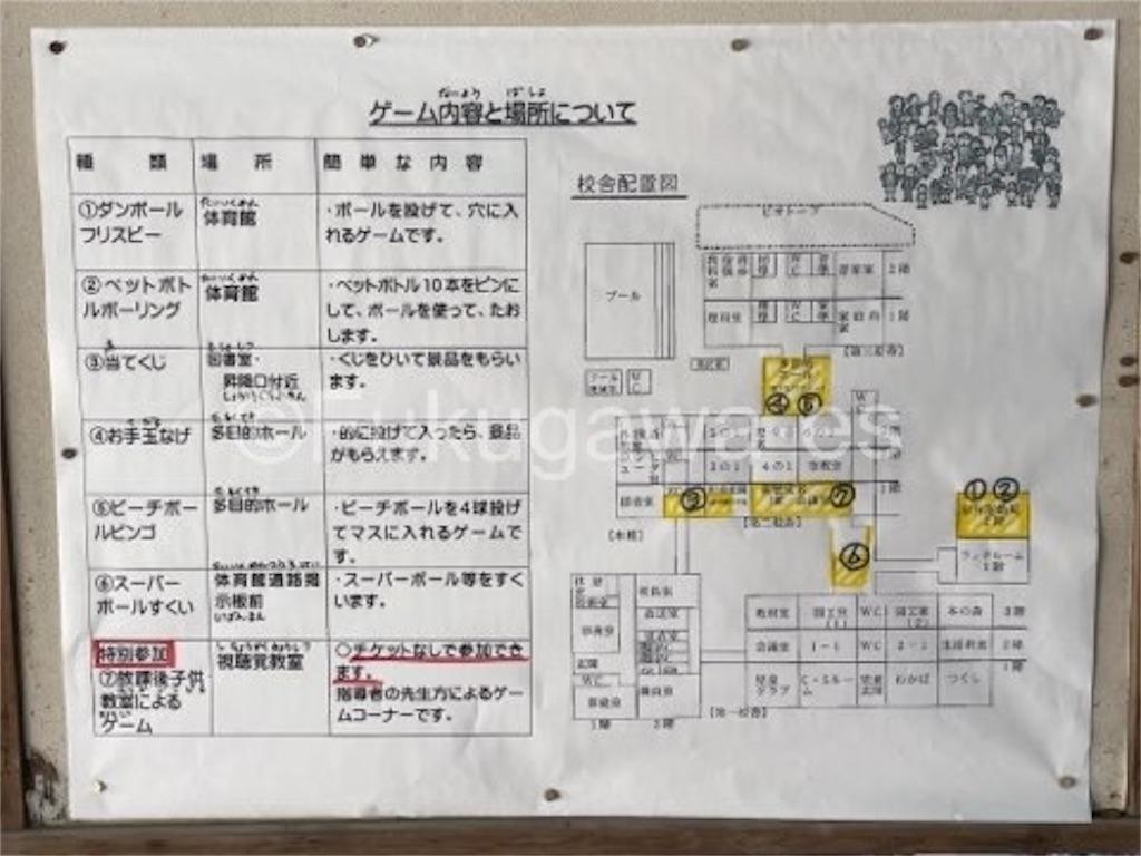 f:id:fukugawa-es:20211001142038j:image