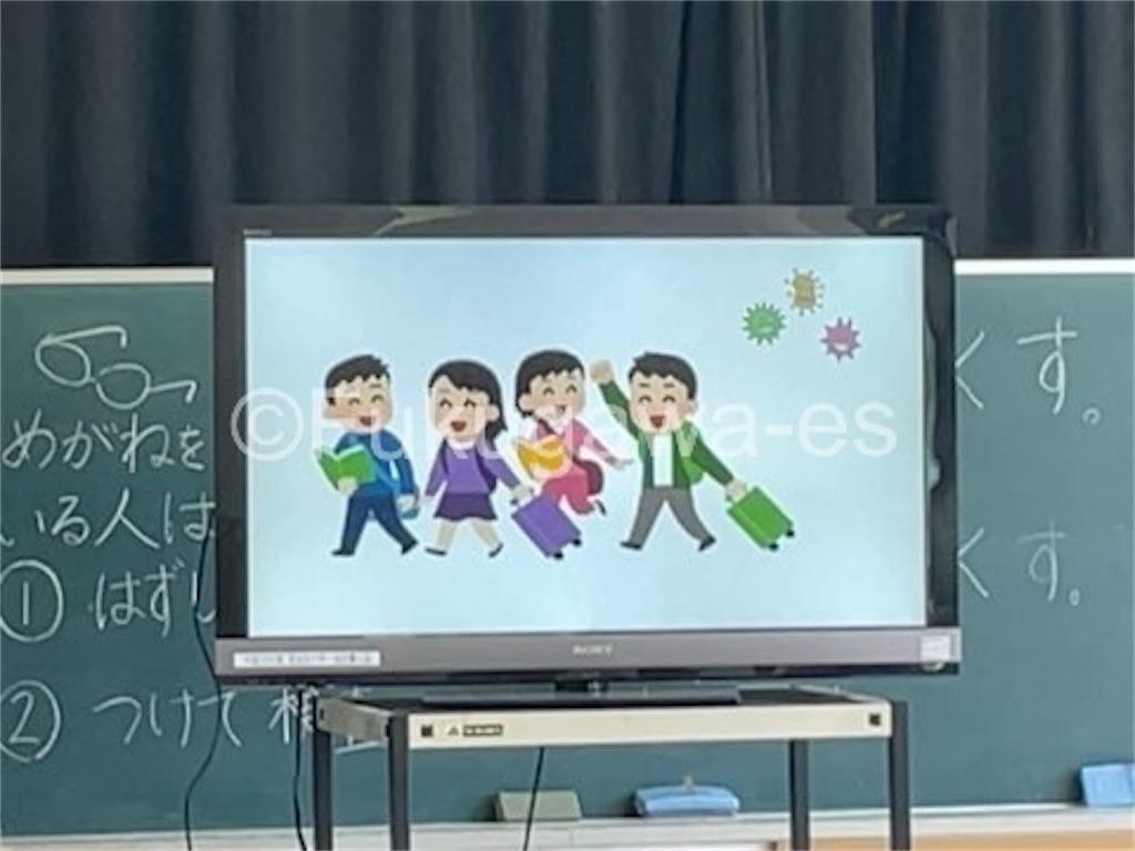 f:id:fukugawa-es:20211007122359j:image