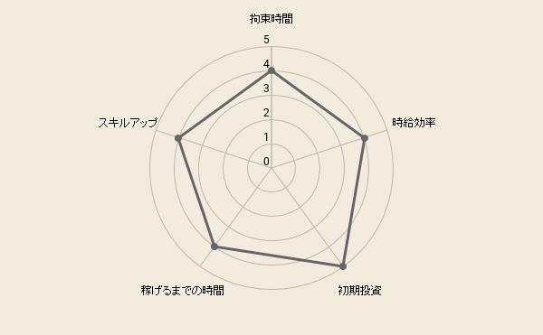 f:id:fukugyo-sora:20210118105205p:plain