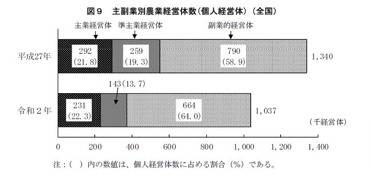 f:id:fukugyo-sora:20210602220108p:plain