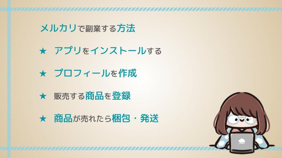 f:id:fukugyo-sora:20210709113823j:plain