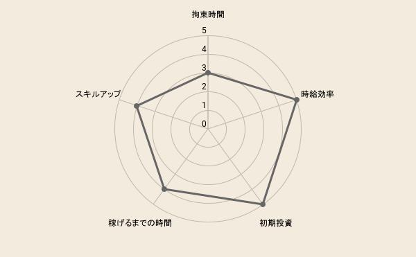 f:id:fukugyo-sora:20210916084329p:plain