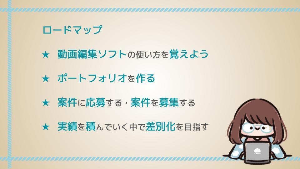 f:id:fukugyo-sora:20210916092202j:plain