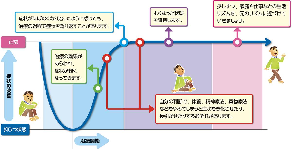 f:id:fukuhauchi-onihasoto:20200210124309p:plain
