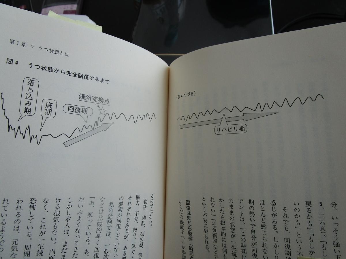 f:id:fukuhauchi-onihasoto:20200210132828j:plain
