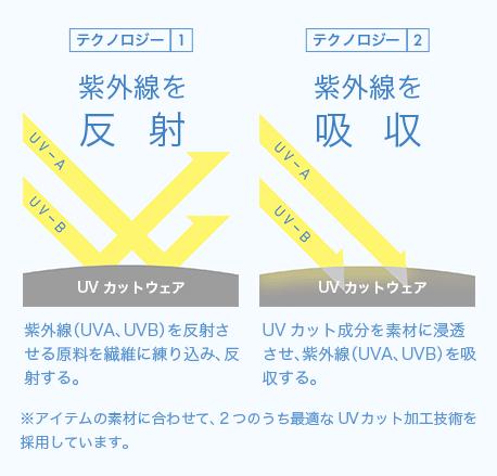 f:id:fukui1024:20200605224235p:plain