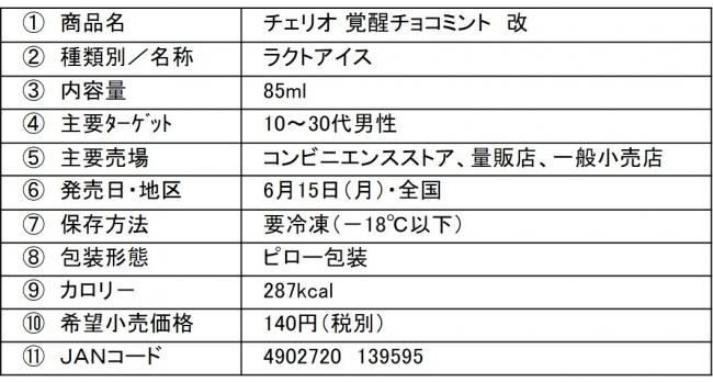 f:id:fukui1024:20200608234128j:plain