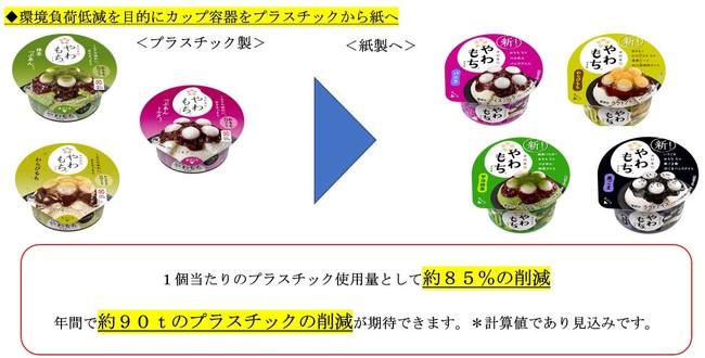 f:id:fukui1024:20200806230431j:plain
