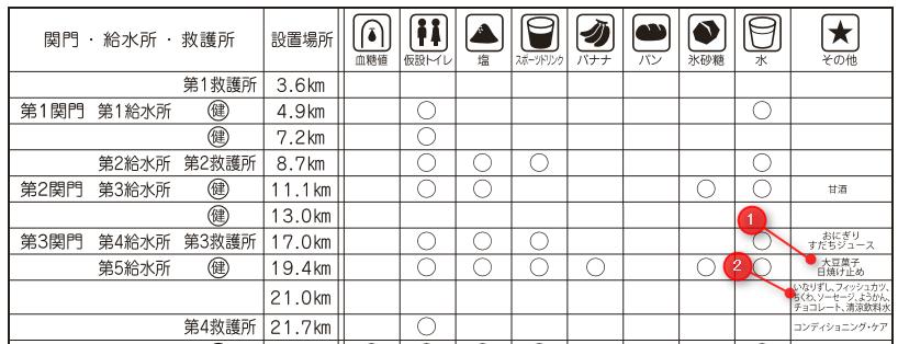 f:id:fukuihi:20160421225422p:plain