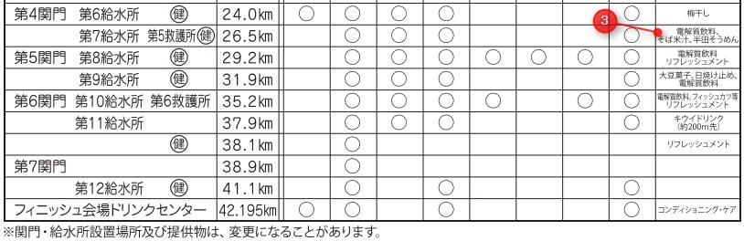 f:id:fukuihi:20160421233704p:plain