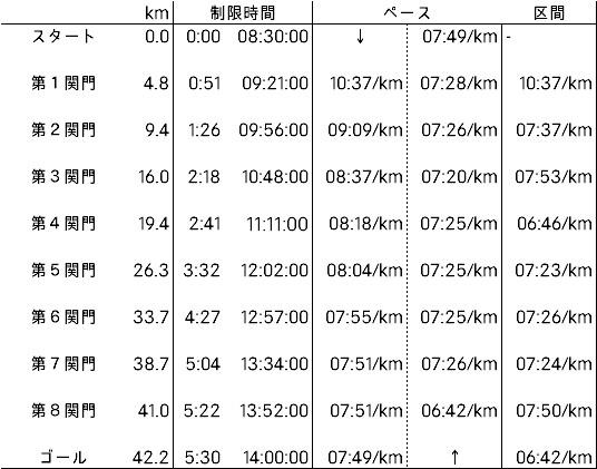 f:id:fukuihi:20170930132708j:image