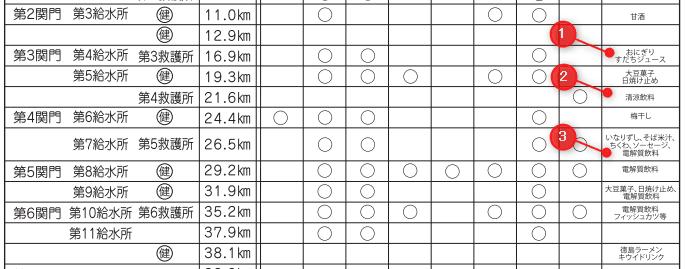 f:id:fukuihi:20180321192945p:plain
