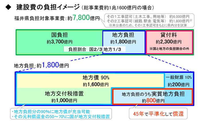 f:id:fukuitabi:20151117093110p:plain